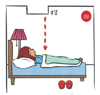 Beam-above-your-bed 14 điều cấm kỵ khi thiết kế phòng ngủ