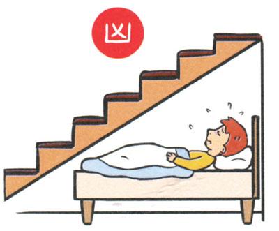 Bed-below-staircase 14 điều cấm kỵ khi thiết kế phòng ngủ