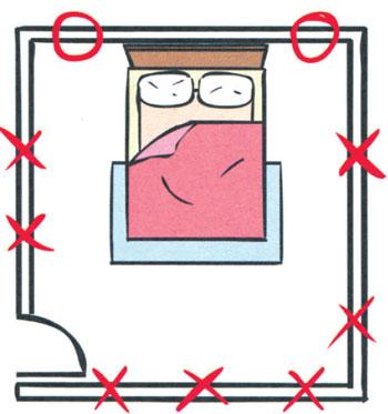 Mirror-facing-the-bed 14 điều cấm kỵ khi thiết kế phòng ngủ