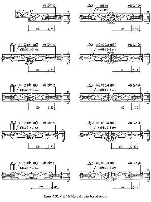 Mô hình cấu tạo của cánh cửa gỗ đẹp