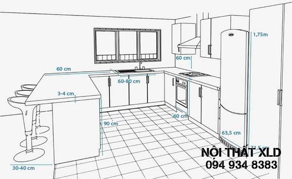Chiều cao cơ bản của các vật dụng thường có trong phòng bếp