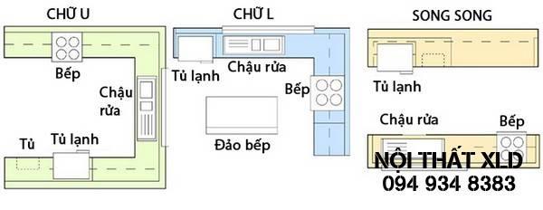 Cách bố trí các khu vực trong phòng bếp
