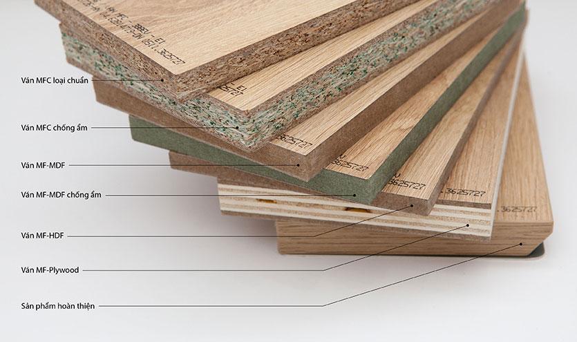 Bảng so sánh các loại gỗ công nghiệp MFC, MDF, HDF, Plywood