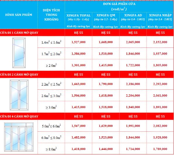 Một mẫu báo giá cửa nhôm xingfa 2020 tại khu vực Hồ Chí Minh