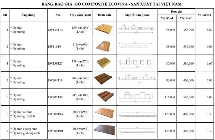 Danh sách 60 mẫu trần nhựa giả gỗ và trần nhựa thả đẹp nhất 2021 gia tran nhua composite